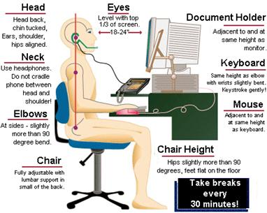 Computer Vision Correction